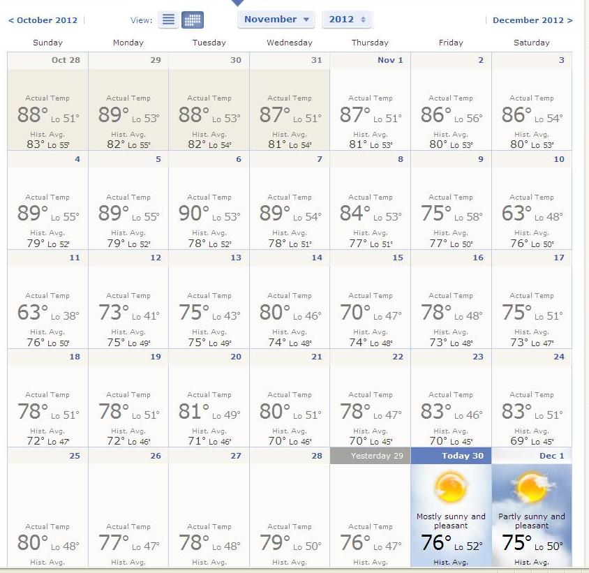 Name:  December Weather.JPG Views: 1461 Size:  101.2 KB