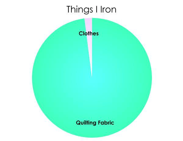 Name:  things i iron.png