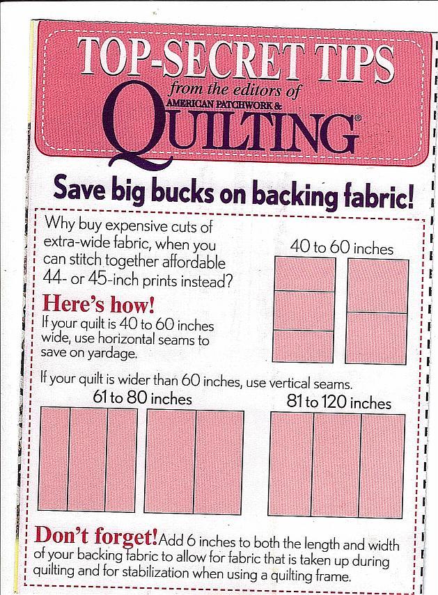 Calculating Yardage For Backing
