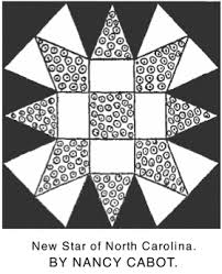 Name:  NC Star.jpg Views: 158 Size:  12.2 KB