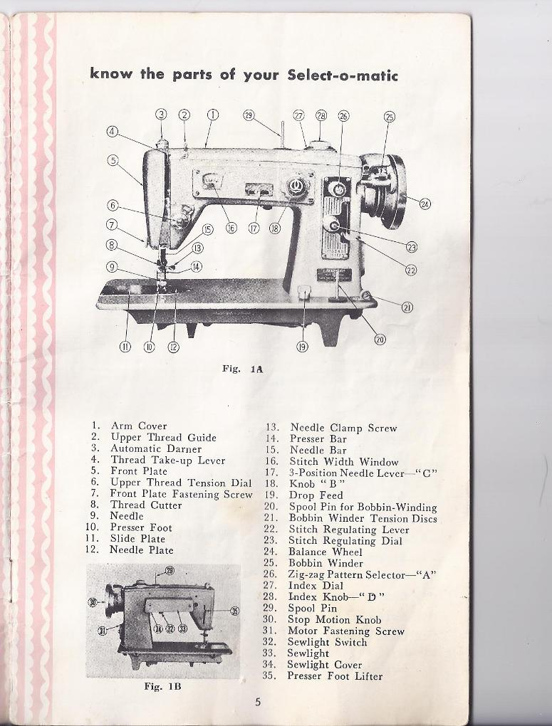 Atlas Select O Matic Owners Book Sewing Machine Threading Diagram Attached Images