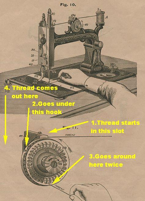 Name:  Threading the machine.jpg Views: 261 Size:  64.2 KB