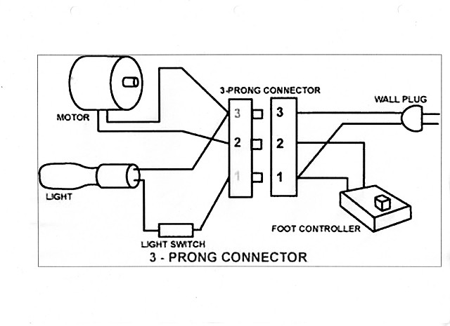 electrical motor wiring diagrams for basic sewing machine wiring Clothes Dryer Motor Wiring Diagram singer 301 wiring diagram simple wiring diagram electrical motor wiring diagrams for basic sewing machine